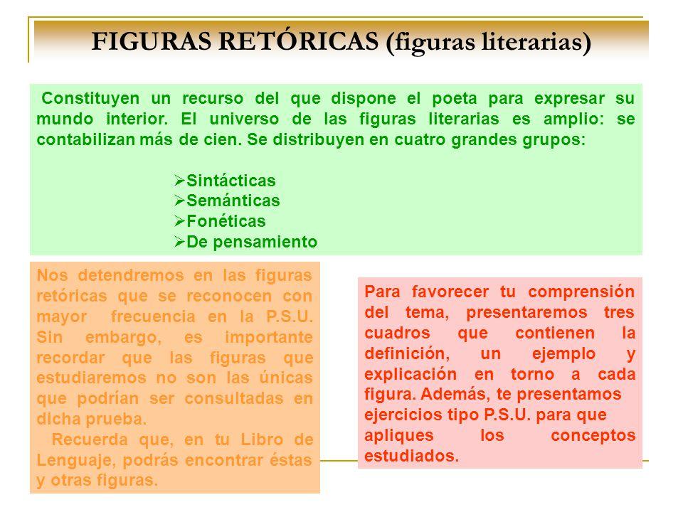 Figuras literarias FiguraDefiniciónEjemploExplicación Aliteración Reiteración de sonidos semejantes.