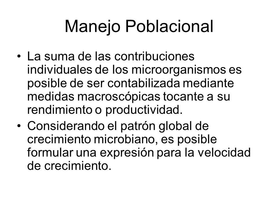 Manejo Poblacional La suma de las contribuciones individuales de los microorganismos es posible de ser contabilizada mediante medidas macroscópicas tocante a su rendimiento o productividad.