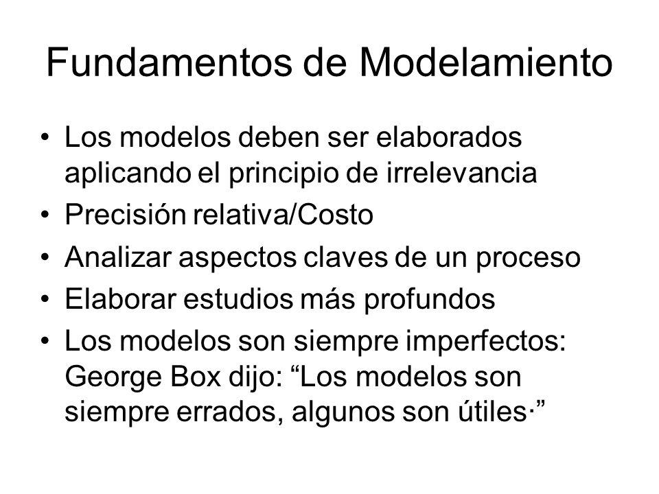 Fundamentos de Modelamiento Los modelos deben ser elaborados aplicando el principio de irrelevancia Precisión relativa/Costo Analizar aspectos claves de un proceso Elaborar estudios más profundos Los modelos son siempre imperfectos: George Box dijo: Los modelos son siempre errados, algunos son útiles·