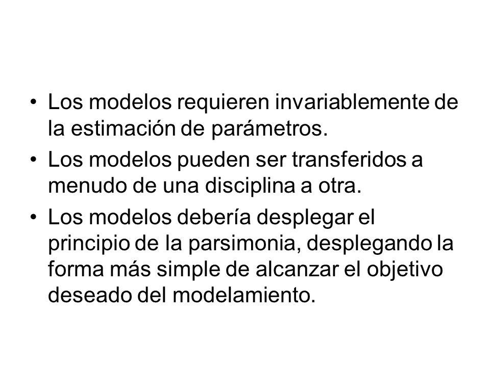Los modelos requieren invariablemente de la estimación de parámetros.