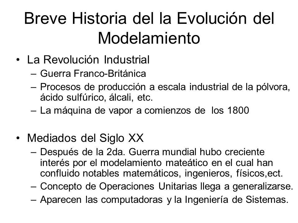 Breve Historia del la Evolución del Modelamiento La Revolución Industrial –Guerra Franco-Británica –Procesos de producción a escala industrial de la pólvora, ácido sulfúrico, álcali, etc.