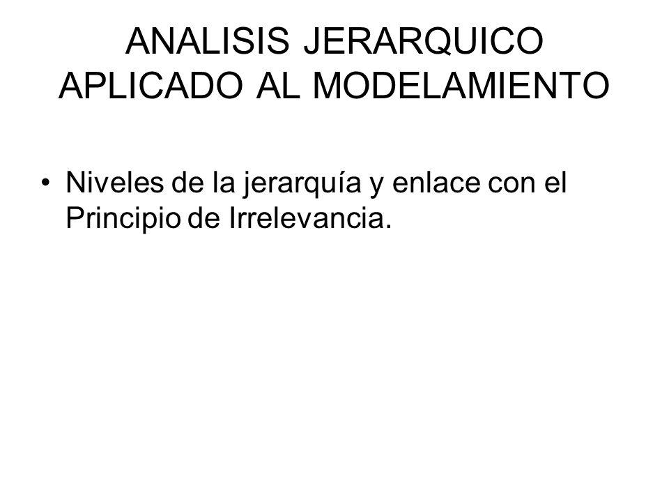 ANALISIS JERARQUICO APLICADO AL MODELAMIENTO Niveles de la jerarquía y enlace con el Principio de Irrelevancia.
