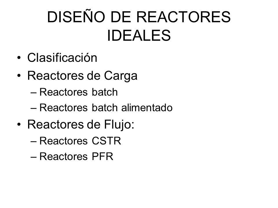 DISEÑO DE REACTORES IDEALES Clasificación Reactores de Carga –Reactores batch –Reactores batch alimentado Reactores de Flujo: –Reactores CSTR –Reactores PFR