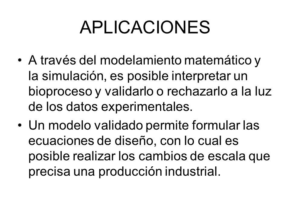 APLICACIONES A través del modelamiento matemático y la simulación, es posible interpretar un bioproceso y validarlo o rechazarlo a la luz de los datos experimentales.