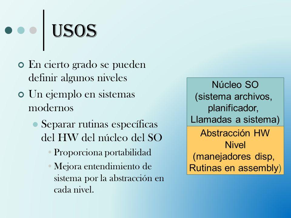Usos En cierto grado se pueden definir algunos niveles Un ejemplo en sistemas modernos Separar rutinas específicas del HW del núcleo del SO Proporcion