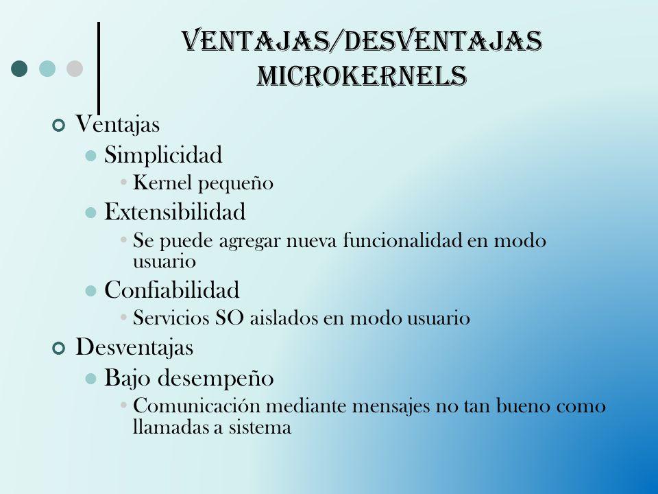 Ventajas/desventajas microkernels Ventajas Simplicidad Kernel pequeño Extensibilidad Se puede agregar nueva funcionalidad en modo usuario Confiabilida