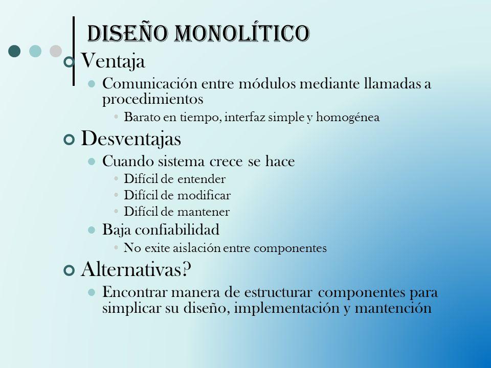 Diseño monolítico Ventaja Comunicación entre módulos mediante llamadas a procedimientos Barato en tiempo, interfaz simple y homogénea Desventajas Cuan