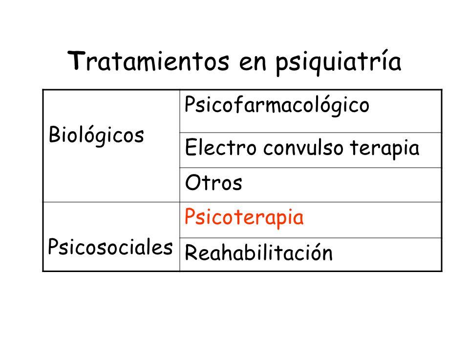 Intervenciones psicoterapéuticas Las intervenciones del psiquiatra podrían clasificarse en diferentes tipos de acuerdo a: sus a prioris (lo que suponen) su intencionalidad o finalidad (lo que buscan) sus efectos (lo que logran) En función de ello, pueden describirse por lo menos dos tipos de intervenciones, las informativas y las transformativas