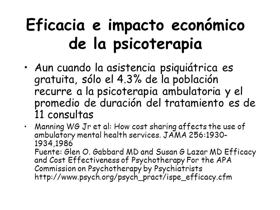 Eficacia e impacto económico de la psicoterapia Aun cuando la asistencia psiquiátrica es gratuita, sólo el 4.3% de la población recurre a la psicotera
