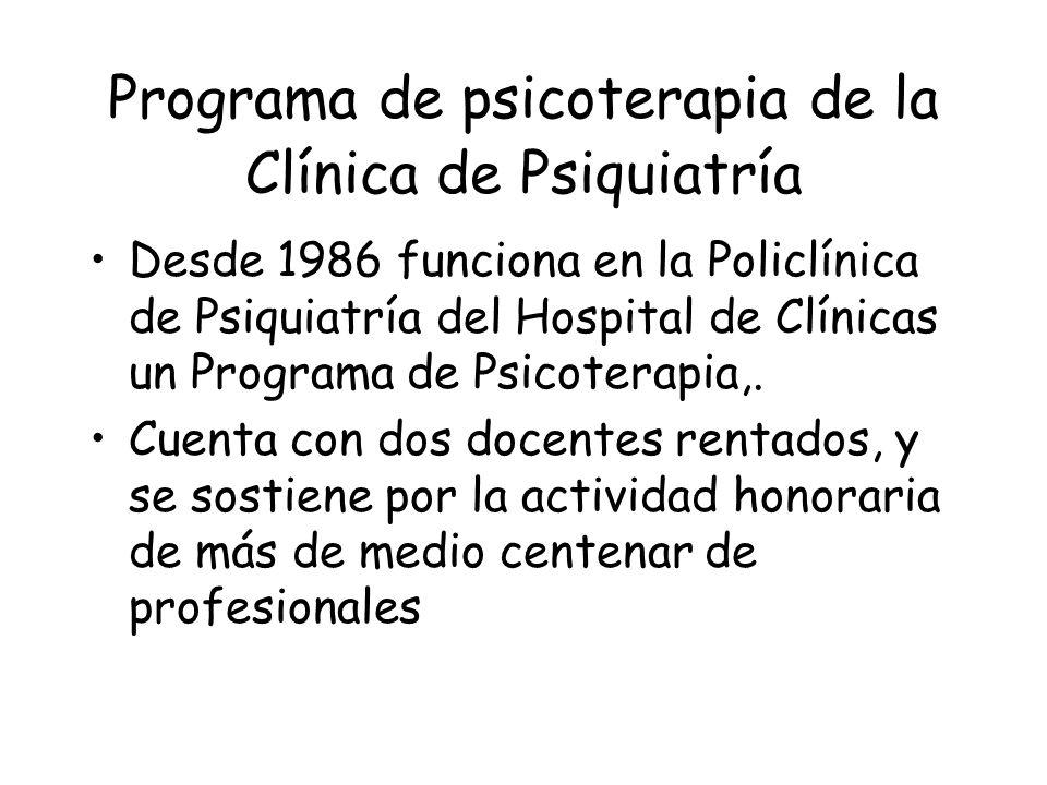 Programa de psicoterapia de la Clínica de Psiquiatría Desde 1986 funciona en la Policlínica de Psiquiatría del Hospital de Clínicas un Programa de Psi