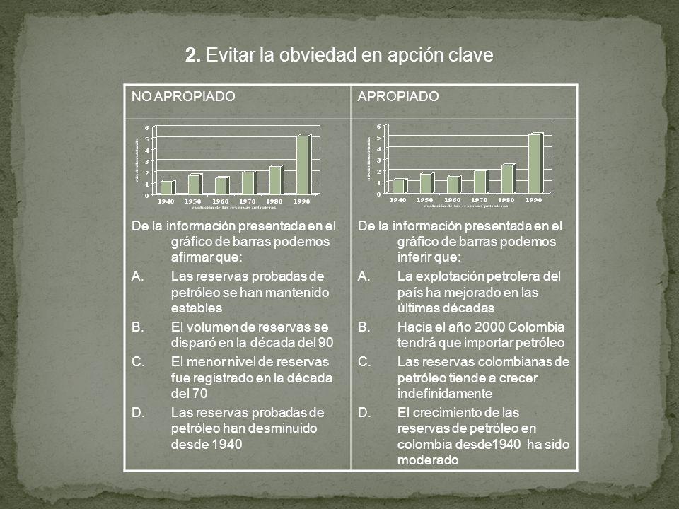 2. Evitar la obviedad en apción clave NO APROPIADOAPROPIADO De la información presentada en el gráfico de barras podemos afirmar que: A.Las reservas p