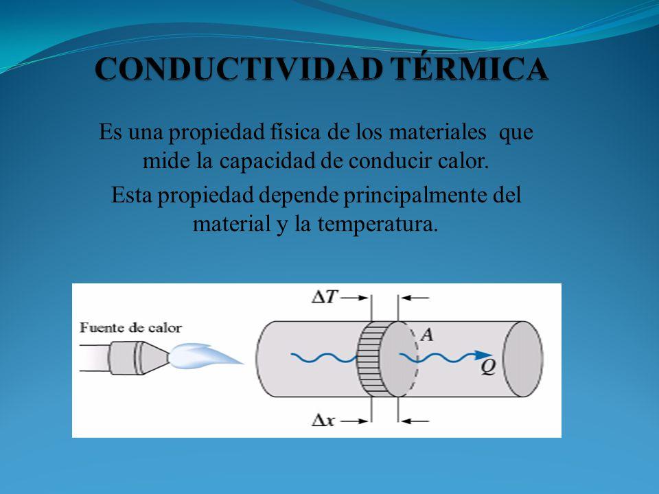 Es una propiedad física de los materiales que mide la capacidad de conducir calor. Esta propiedad depende principalmente del material y la temperatura