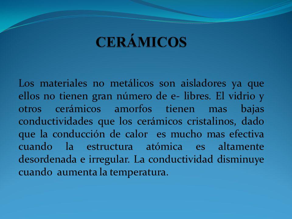 Los materiales no metálicos son aisladores ya que ellos no tienen gran número de e- libres. El vidrio y otros cerámicos amorfos tienen mas bajas condu