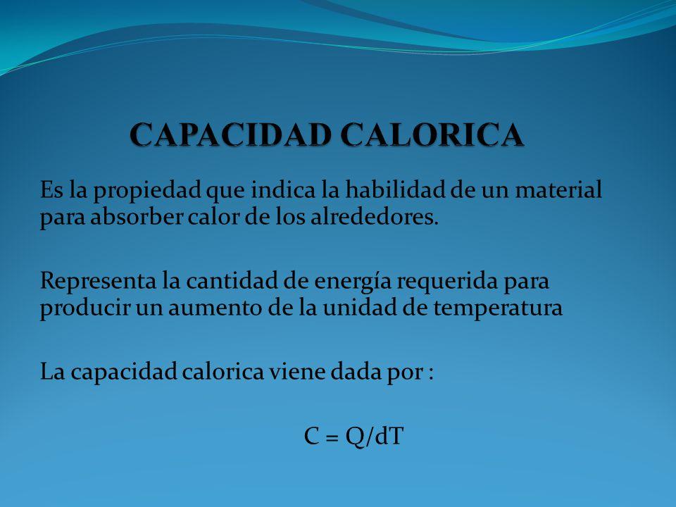 Es la propiedad que indica la habilidad de un material para absorber calor de los alrededores. Representa la cantidad de energía requerida para produc