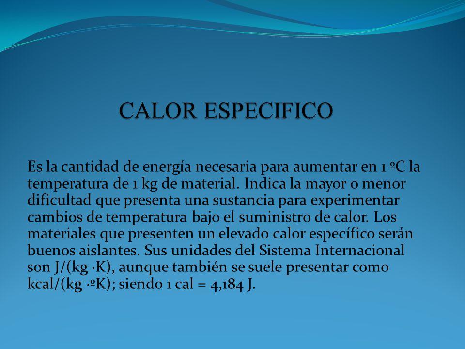 Es la cantidad de energía necesaria para aumentar en 1 ºC la temperatura de 1 kg de material. Indica la mayor o menor dificultad que presenta una sust