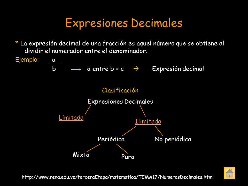 Expresiones Decimales * La expresión decimal de una fracción es aquel número que se obtiene al dividir el numerador entre el denominador. Ejemplo: a b