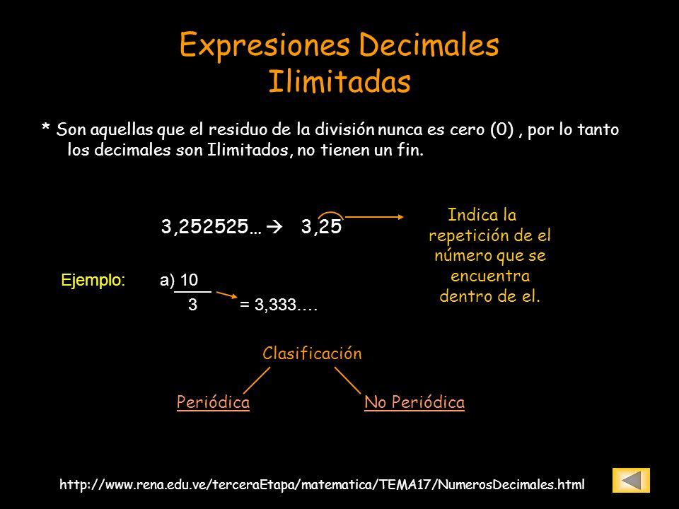 Expresiones Decimales Ilimitadas * Son aquellas que el residuo de la división nunca es cero (0), por lo tanto los decimales son Ilimitados, no tienen