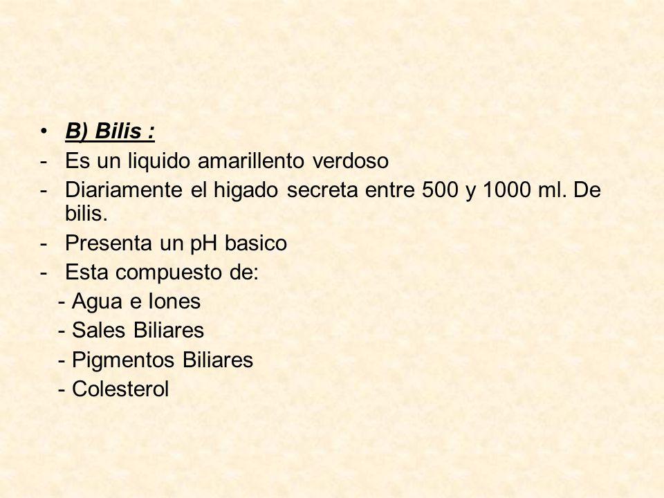Las sales biliares participan en la emulsión de las grasas.