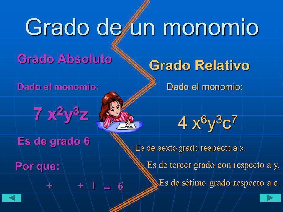 Grado de un monomio Grado Absoluto Grado Relativo 7 x 2 y 3 z Dado el monomio: 4 x6y3c7 Dado el monomio: EEEE ssss d d d d eeee g g g g rrrr aaaa dddd