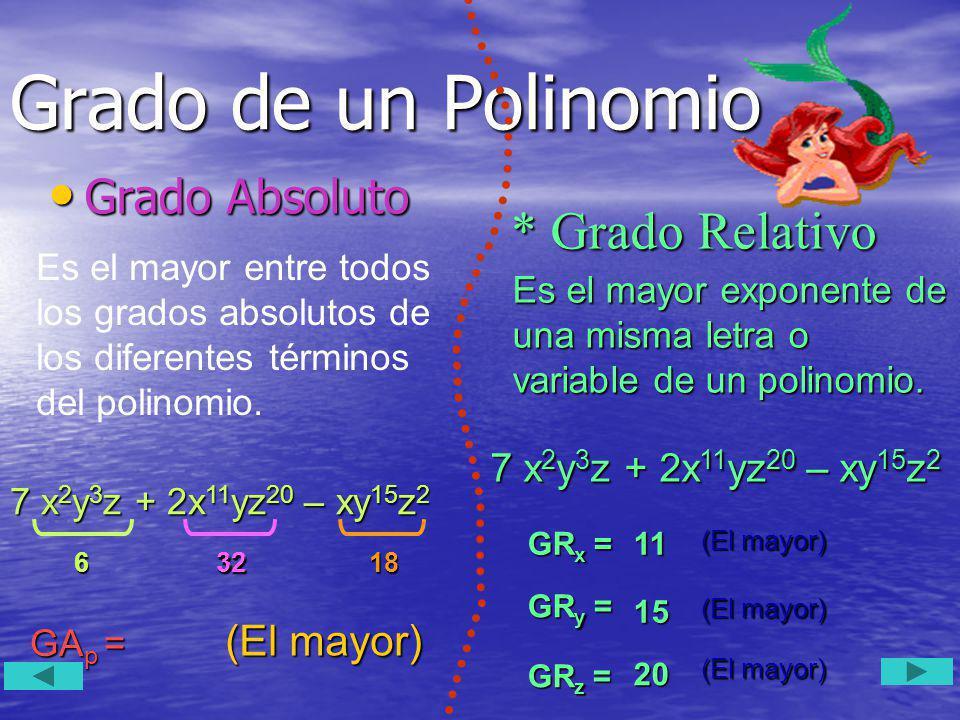Grado de un Polinomio Grado Absoluto Grado Absoluto * Grado Relativo 7 x 2 y 3 z + 2x 11 yz 20 – xy 15 z 2 Es el mayor entre todos los grados absoluto