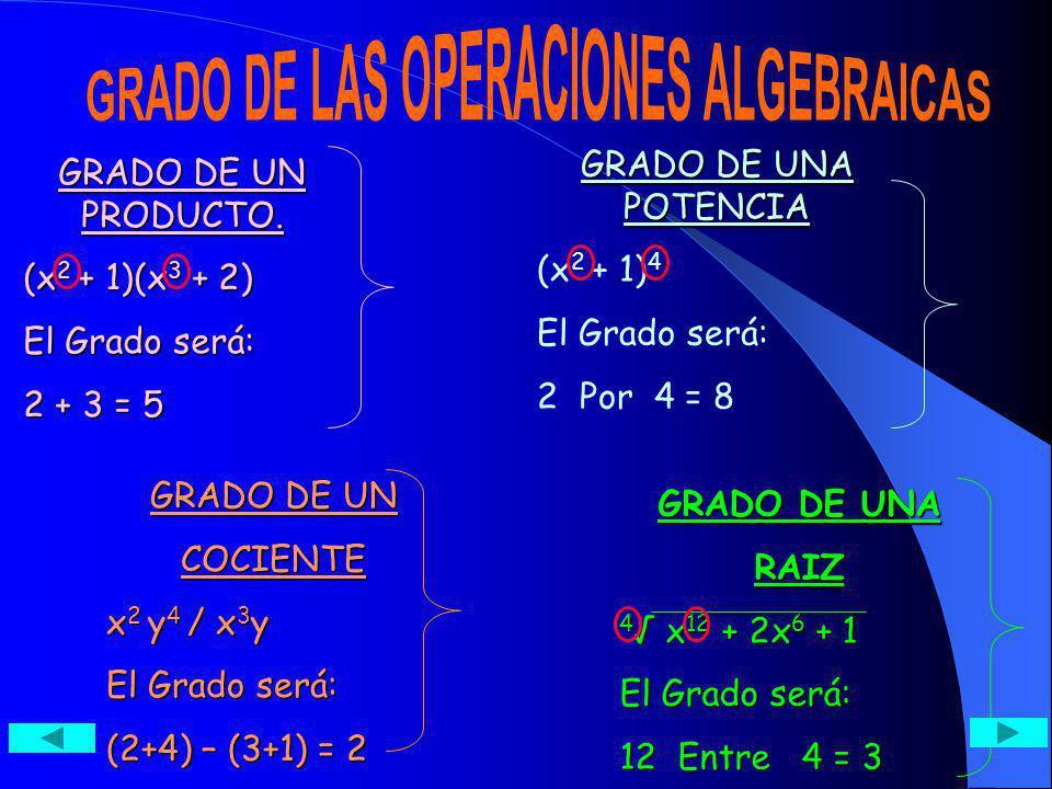 GRADO DE UN PRODUCTO. (x 2 + 1)(x 3 + 2) El Grado será: 2 + 3 = 5 GRADO DE UN COCIENTE x 2 y 4 / x 3 y El Grado será: (2+4) – (3+1) = 2 GRADO DE UNA P