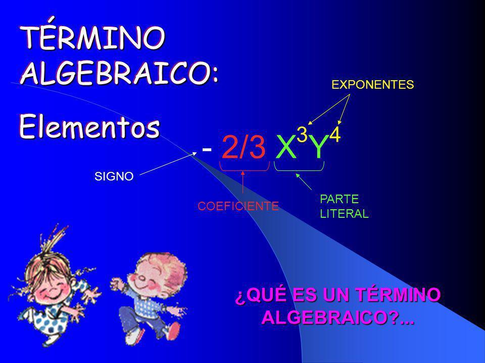 - 2/3 X 3 Y 4 TÉRMINO ALGEBRAICO: Elementos Elementos SIGNO COEFICIENTE PARTE LITERAL EXPONENTES ¿QUÉ ES UN TÉRMINO ALGEBRAICO?... ¿QUÉ ES UN TÉRMINO