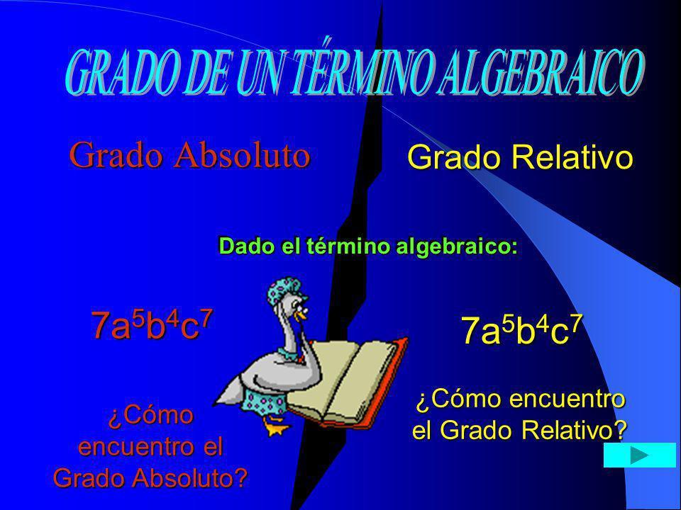 Grado Absoluto Grado Relativo 7a 5 b 4 c 7 Dado el término algebraico: Dado el término algebraico: ¿Cómo encuentro el Grado Absoluto? ¿Cómo encuentro