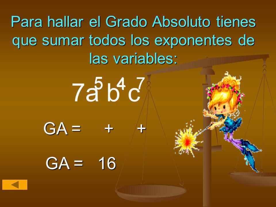 Para hallar el Grado Absoluto tienes que sumar todos los exponentes de las variables: GA = ++ 16 7a b c 547 5 4 7