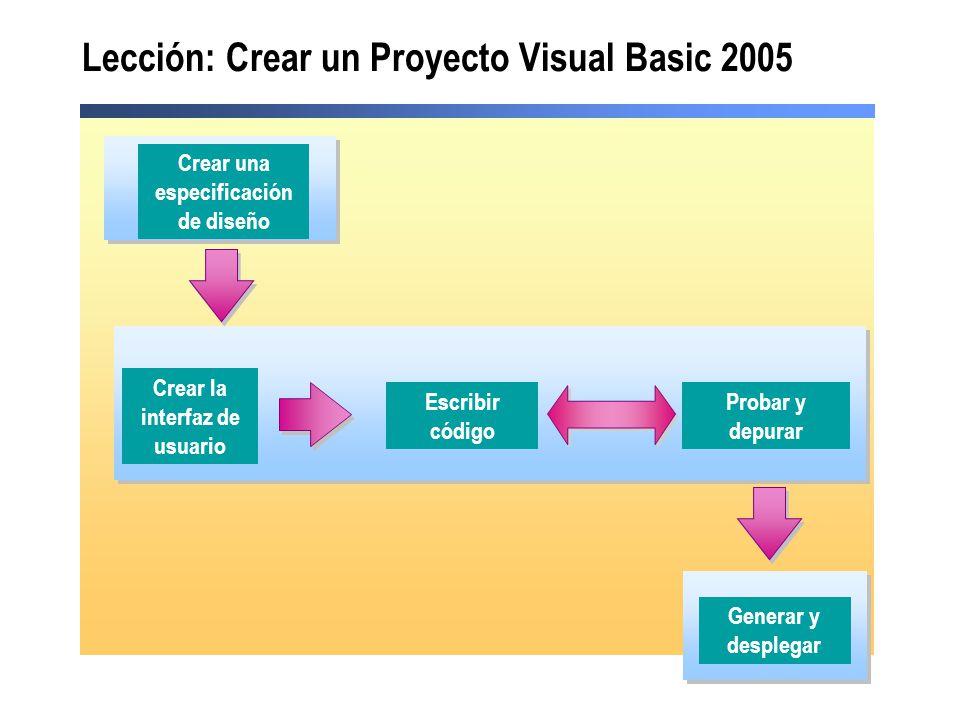 Lección: Crear un Proyecto Visual Basic 2005 Crear la interfaz de usuario Escribir código Probar y depurar Generar y desplegar Crear una especificació