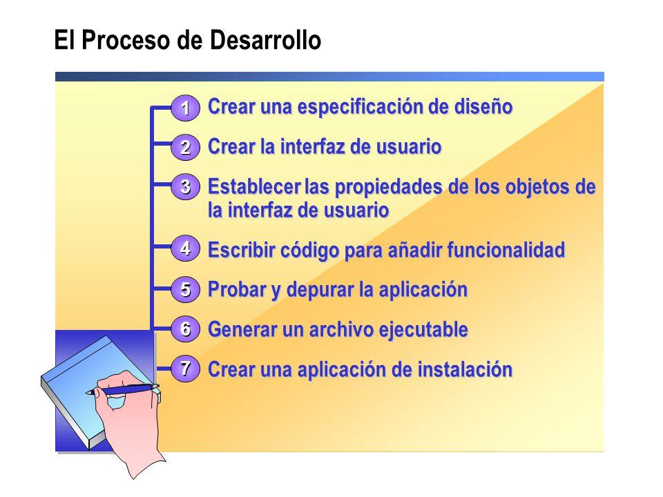 El Proceso de Desarrollo Crear una especificación de diseño Crear la interfaz de usuario Establecer las propiedades de los objetos de la interfaz de u