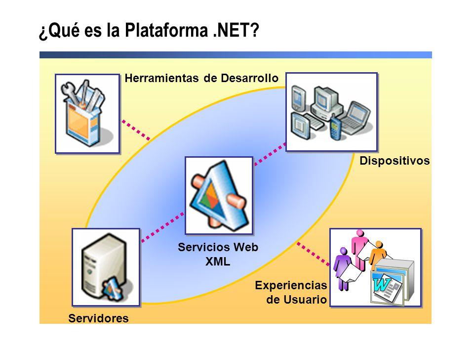 ¿Qué es la Plataforma.NET? Servicios Web XML Dispositivos Servidores Experiencias de Usuario Herramientas de Desarrollo