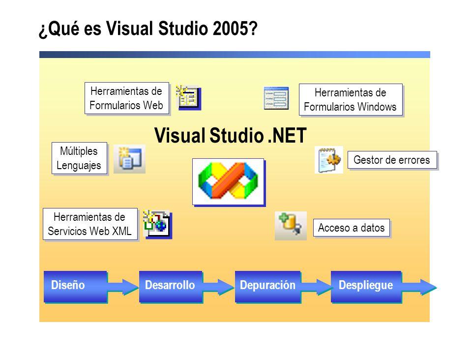 ¿Qué es Visual Studio 2005? Visual Studio.NET DiseñoDesarrolloDespliegueDepuración Herramientas de Formularios Web Herramientas de Formularios Web Her