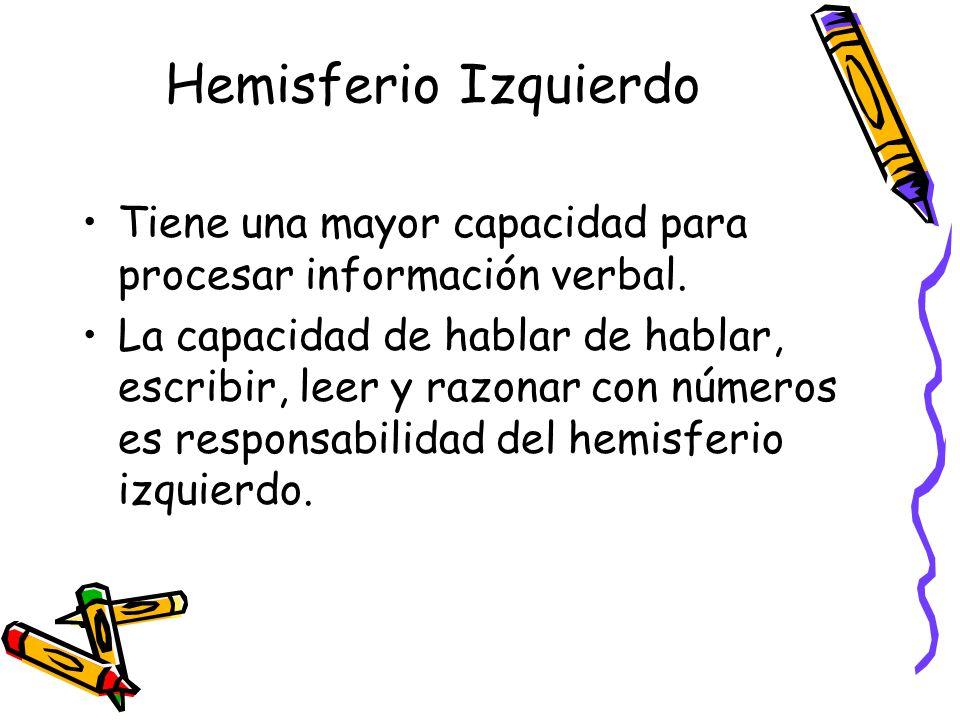 Hemisferio Izquierdo Tiene una mayor capacidad para procesar información verbal.