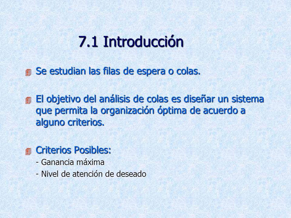 7.1 Introducción 4 Se estudian las filas de espera o colas.