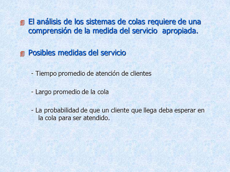 4 El análisis de los sistemas de colas requiere de una comprensión de la medida del servicio apropiada.