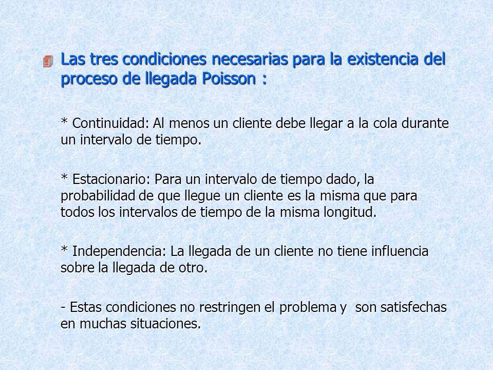 4 Las tres condiciones necesarias para la existencia del proceso de llegada Poisson : * Continuidad: Al menos un cliente debe llegar a la cola durante un intervalo de tiempo.