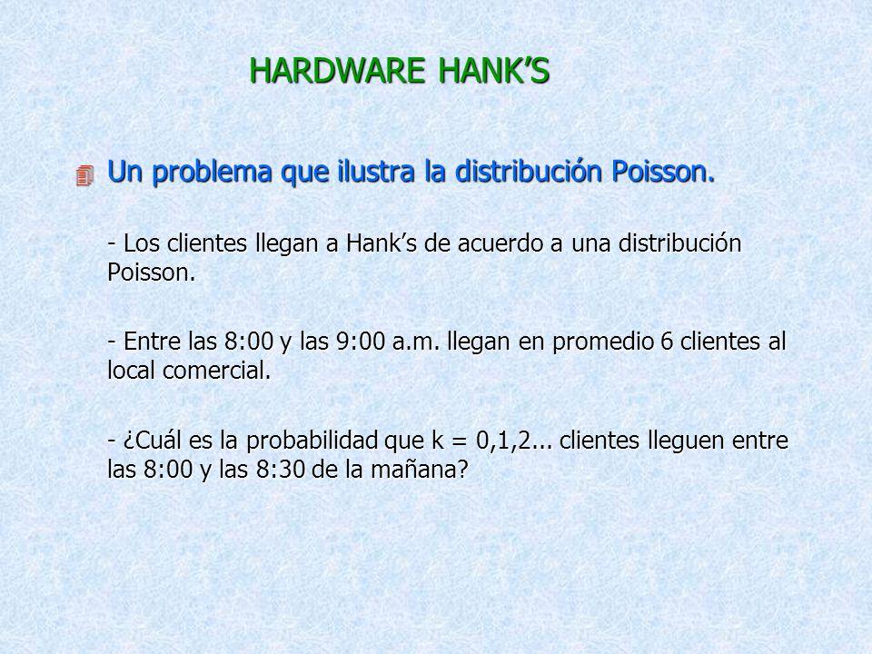 HARDWARE HANKS 4 Un problema que ilustra la distribución Poisson.