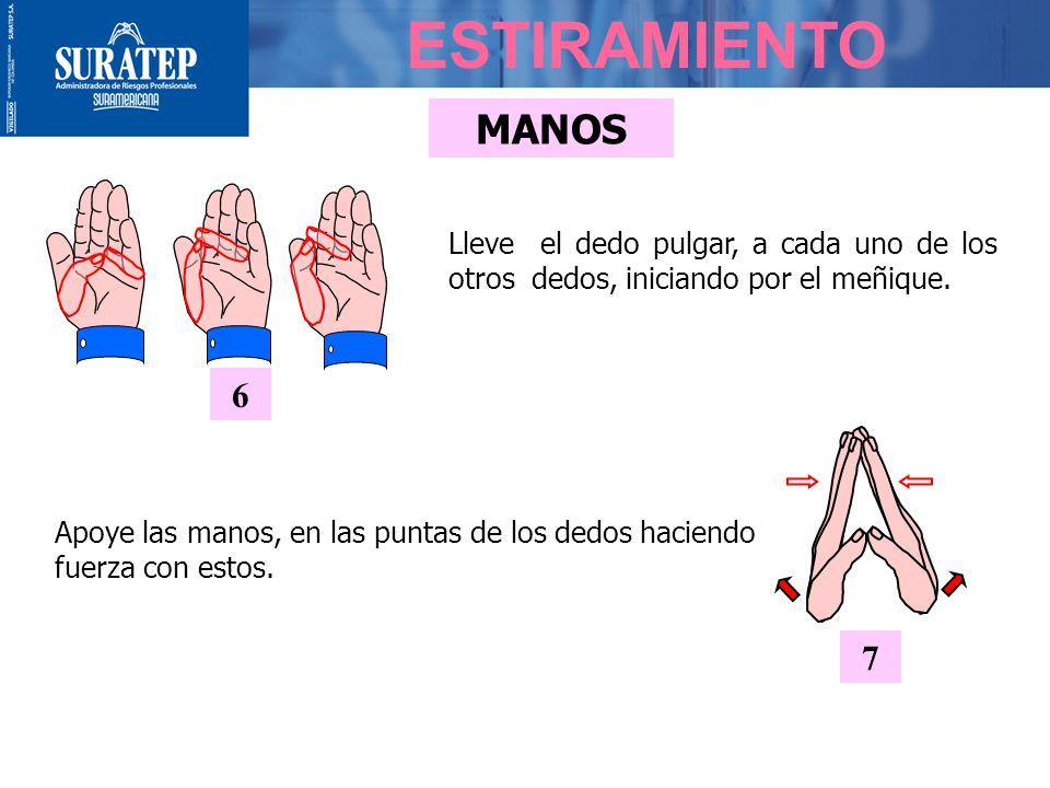 MANOS 3 Realice círculos con el dedo pulgar, hacia un lado y luego hacia el otro. Repita 3 veces en cada lado. ESTIRAMIENTO 4 Separe los dedos de las