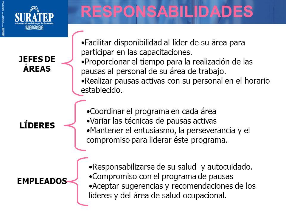 RESPONSABILIDADES JEFES DE ÁREAS Facilitar disponibilidad al líder de su área para participar en las capacitaciones.