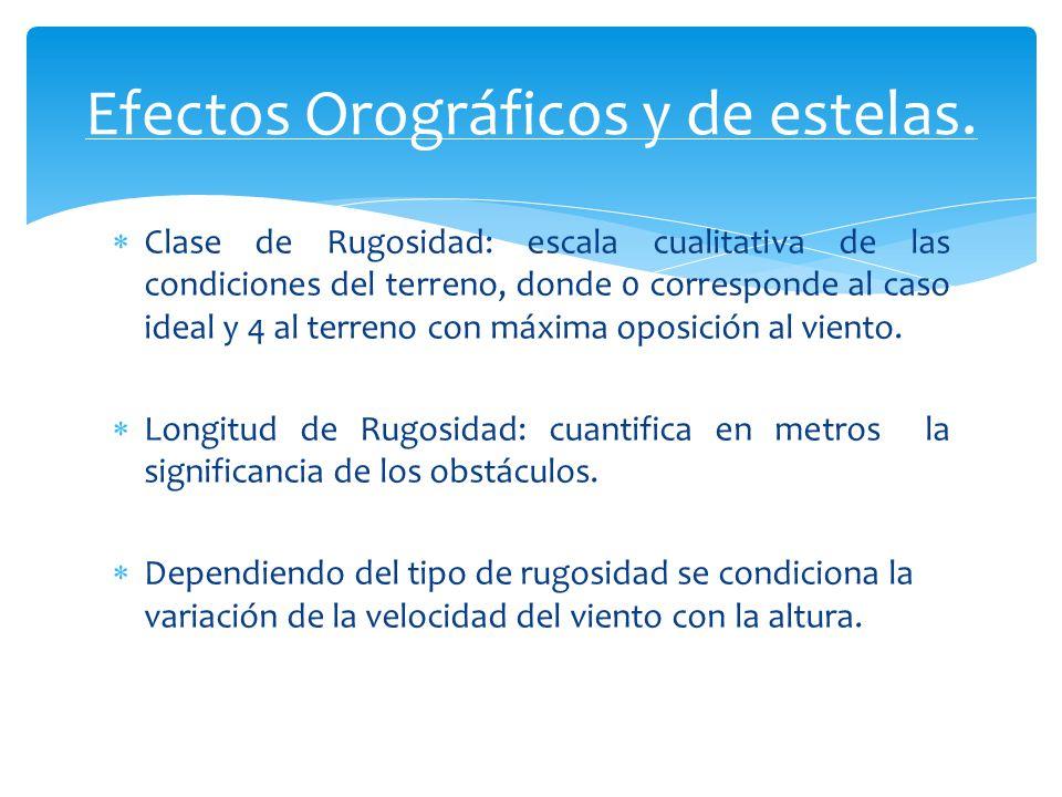 Clase de Rugosidad: escala cualitativa de las condiciones del terreno, donde 0 corresponde al caso ideal y 4 al terreno con máxima oposición al viento