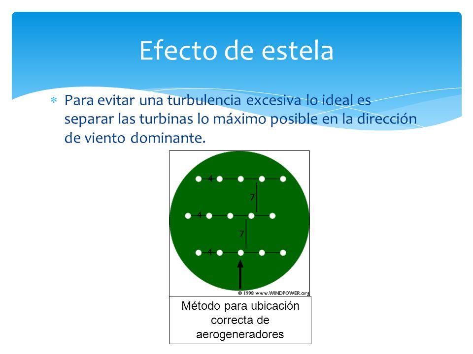 Para evitar una turbulencia excesiva lo ideal es separar las turbinas lo máximo posible en la dirección de viento dominante. Efecto de estela Método p