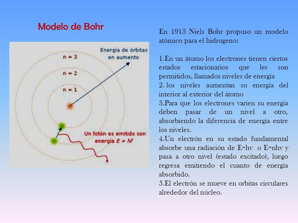 Modelo de Bohr En 1913 Niels Bohr propuso un modelo atómico para el hidrogeno: 1.En un átomo los electrones tienen ciertos estados estacionarios que l