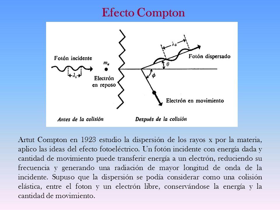 Efecto Compton Artut Compton en 1923 estudio la dispersión de los rayos x por la materia, aplico las ideas del efecto fotoeléctrico. Un fotón incident