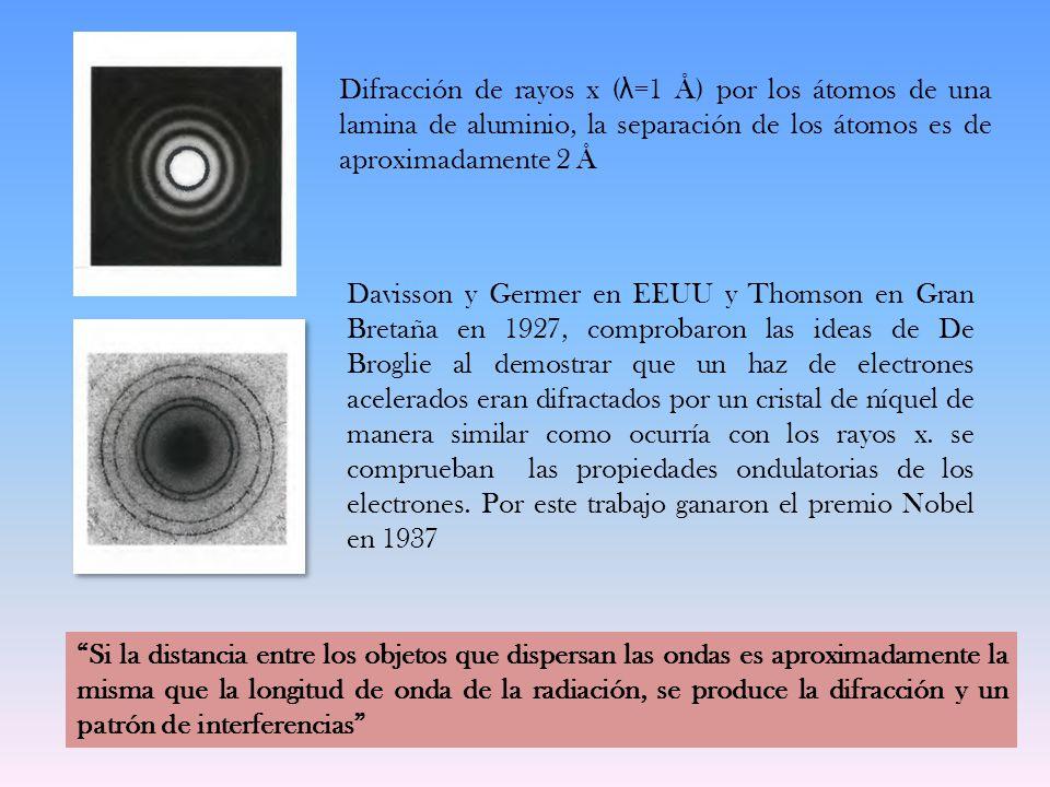 Davisson y Germer en EEUU y Thomson en Gran Bretaña en 1927, comprobaron las ideas de De Broglie al demostrar que un haz de electrones acelerados eran