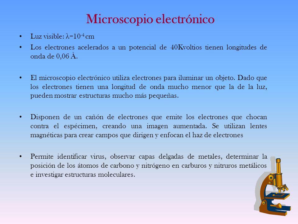 Microscopio electrónico Luz visible: λ =10 -4 cm Los electrones acelerados a un potencial de 40Kvoltios tienen longitudes de onda de 0,06 Å. El micros