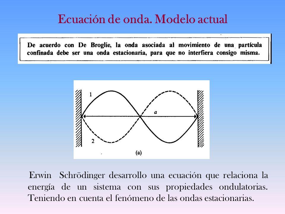 Ecuación de onda. Modelo actual Erwin Schrödinger desarrollo una ecuación que relaciona la energía de un sistema con sus propiedades ondulatorias. Ten