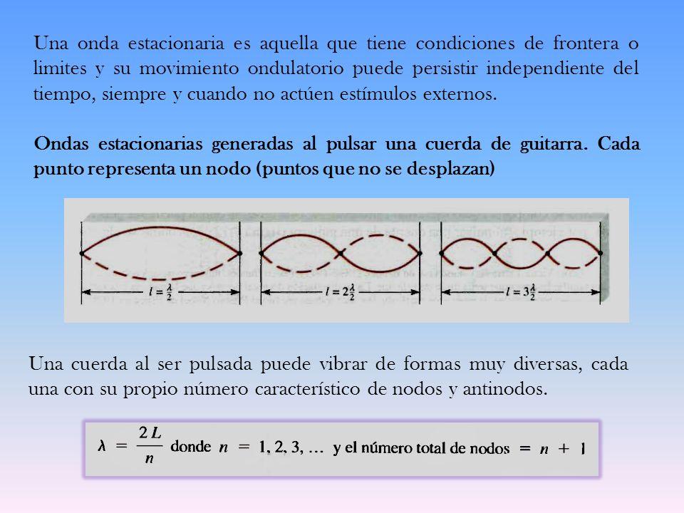 Una onda estacionaria es aquella que tiene condiciones de frontera o limites y su movimiento ondulatorio puede persistir independiente del tiempo, sie