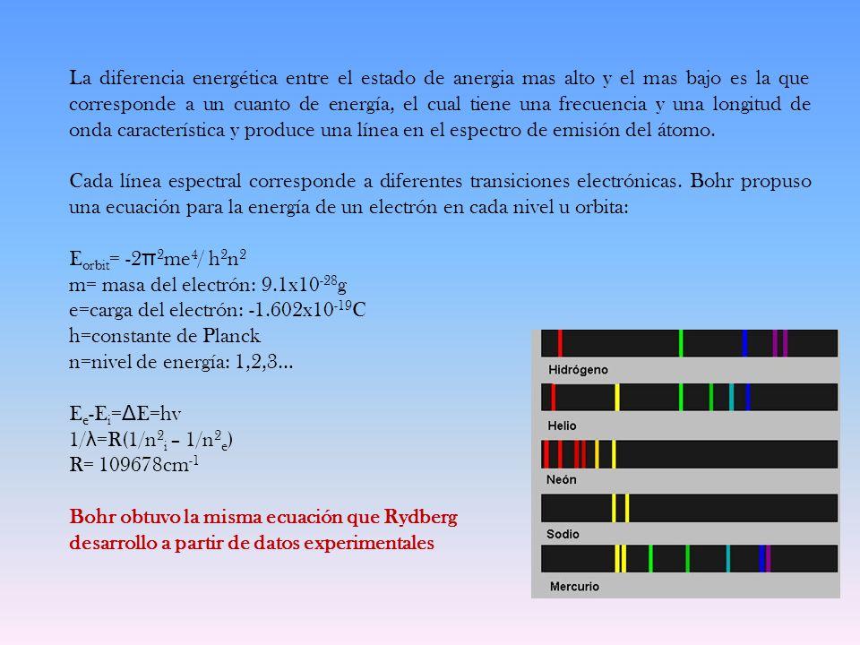 Energía de los diferentes niveles para el átomo de hidrogeno E 1 =-21,79x10 -19 J E 2 =-5,45x10 -19 J E 3 =-2,42x10 -19 J E 4 =-1,36x10 -19 J E 5 =-0,807x10 -19 J E 6 =-0,605x10 -19 J E infinito =0 E 6 -E 1 =21,185x10 -19 J E 6 -E 2 =4,845x10 -19 J