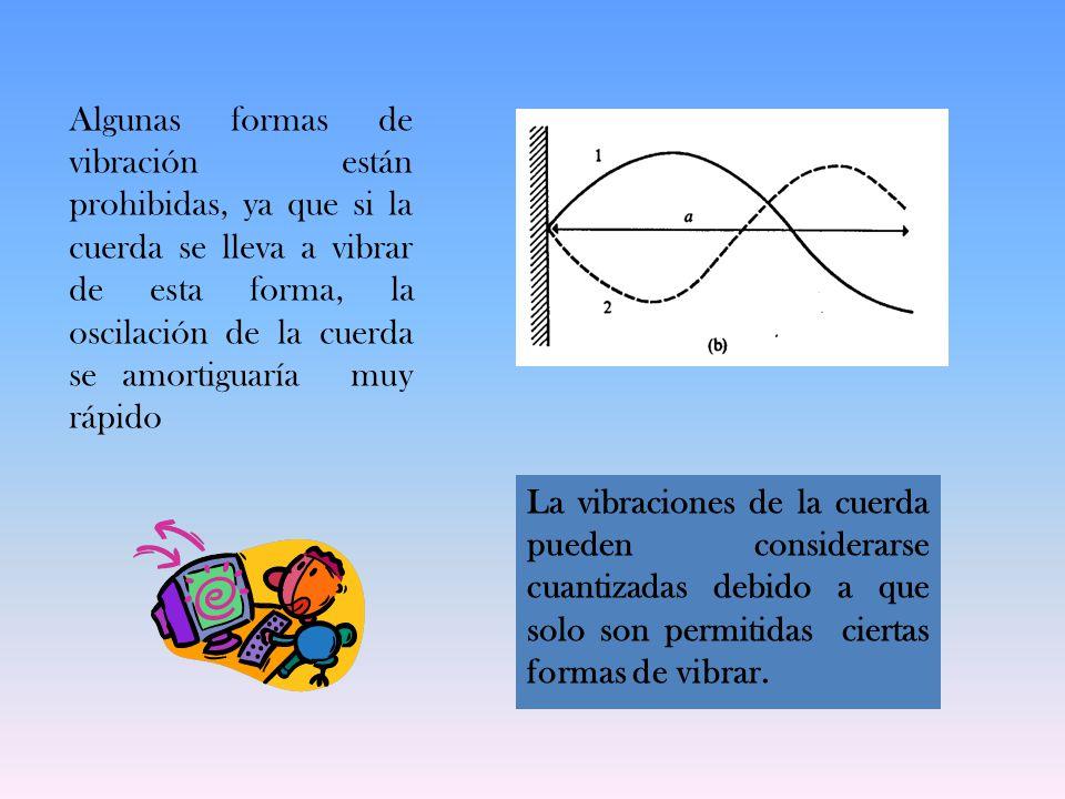 La vibraciones de la cuerda pueden considerarse cuantizadas debido a que solo son permitidas ciertas formas de vibrar. Algunas formas de vibración est