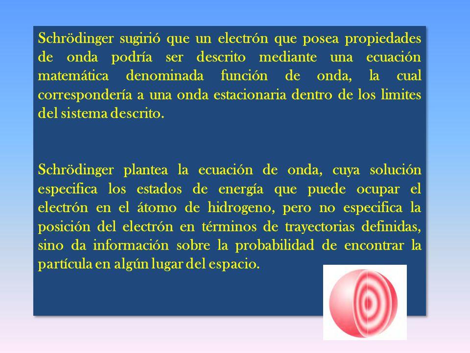 Schrödinger sugirió que un electrón que posea propiedades de onda podría ser descrito mediante una ecuación matemática denominada función de onda, la